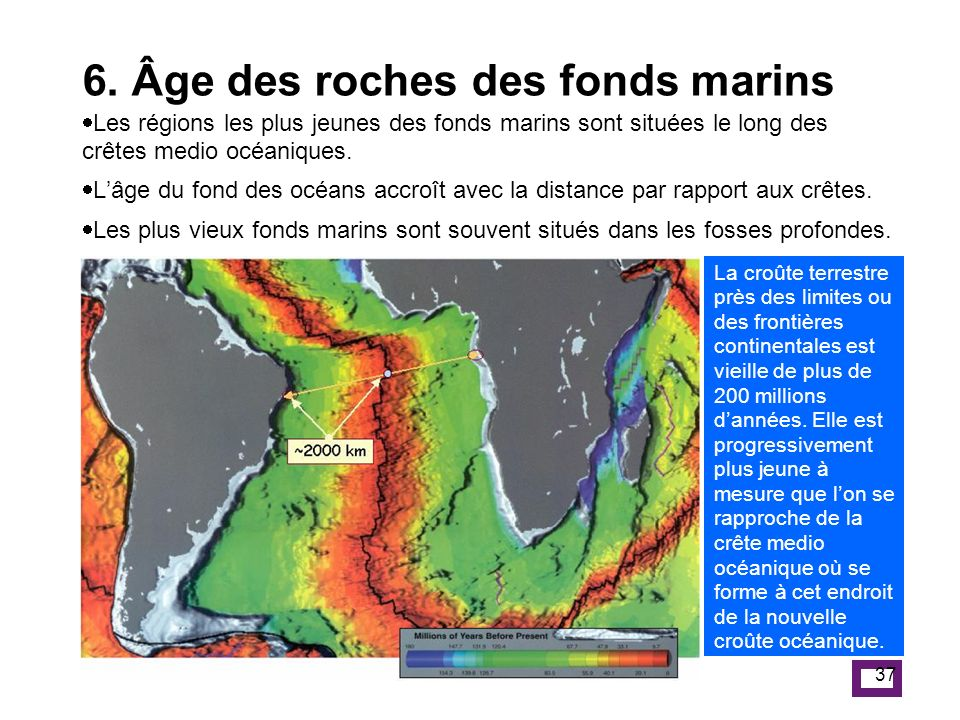 37 6. Âge des roches des fonds marins Les régions les plus jeunes des fonds marins sont situées le long des crêtes medio océaniques. Lâge du fond des
