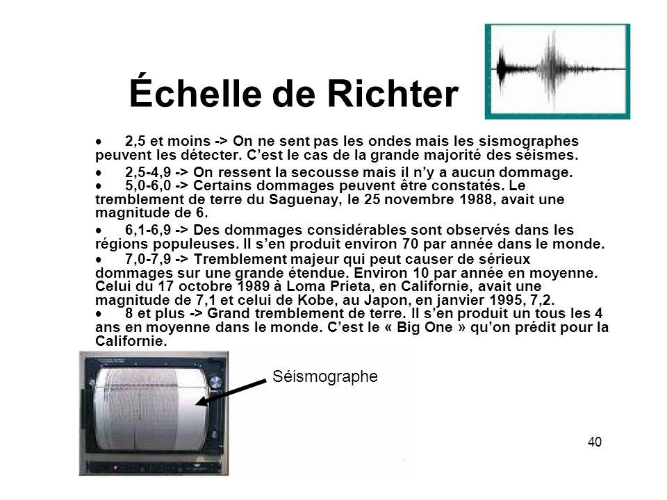 Échelle de Richter 2,5 et moins -> On ne sent pas les ondes mais les sismographes peuvent les détecter. Cest le cas de la grande majorité des séismes.