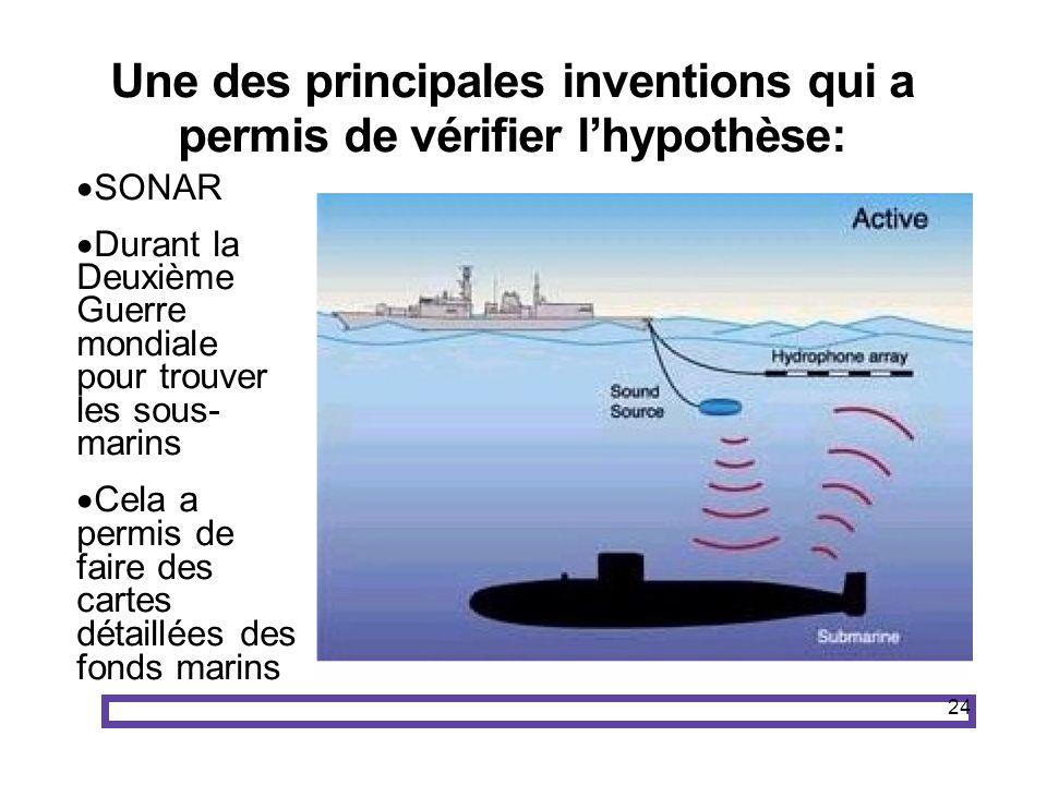 24 Une des principales inventions qui a permis de vérifier lhypothèse: SONAR Durant la Deuxième Guerre mondiale pour trouver les sous- marins Cela a p