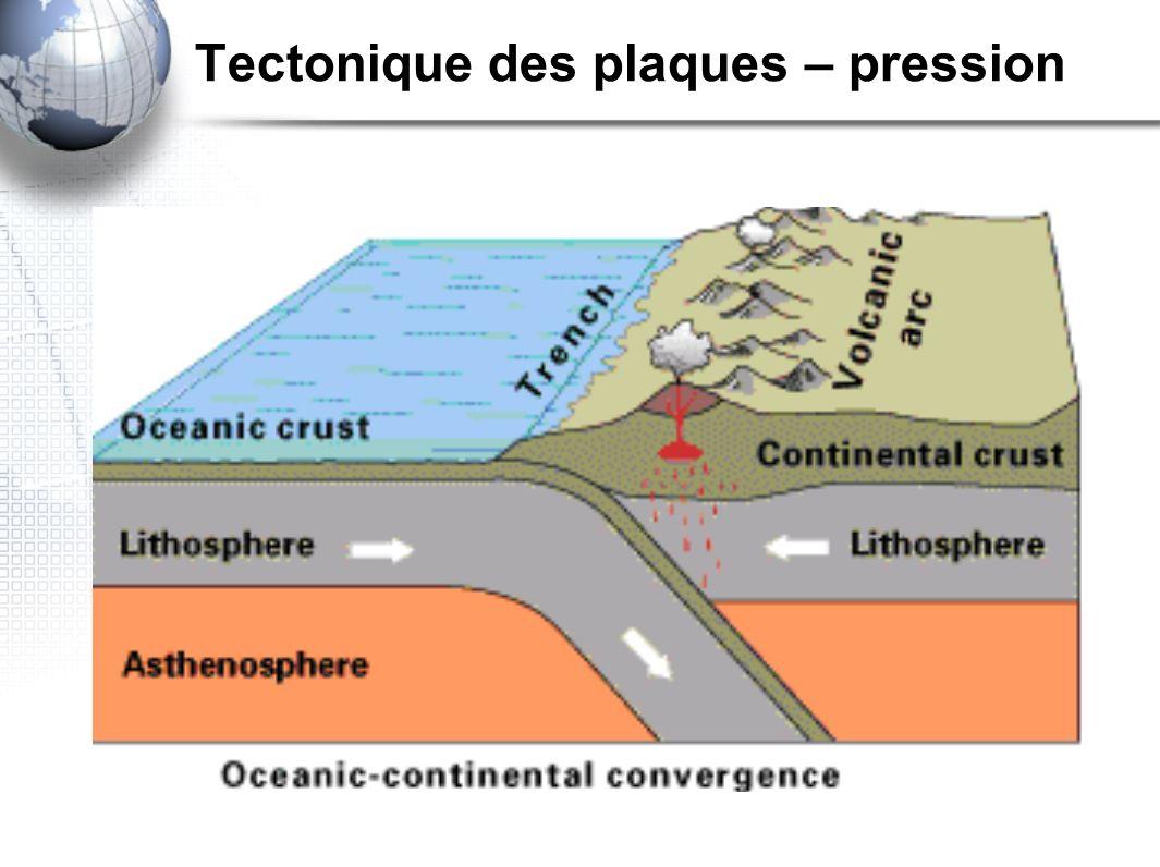 Tectonique des plaques – pression