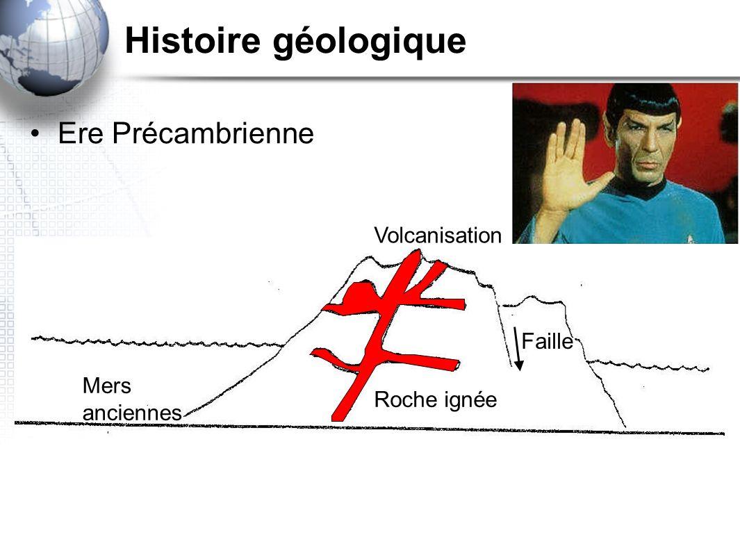 Histoire géologique Ere Précambrienne Volcanisation Faille Mers anciennes Roche ignée
