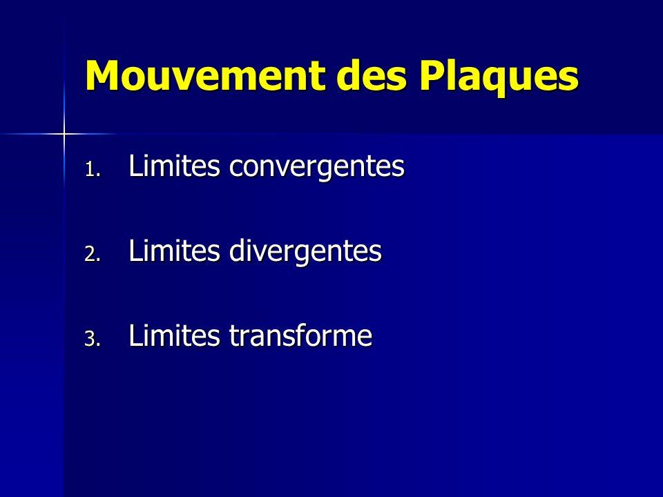Mouvement des Plaques 1. Limites convergentes 2. Limites divergentes 3. Limites transforme