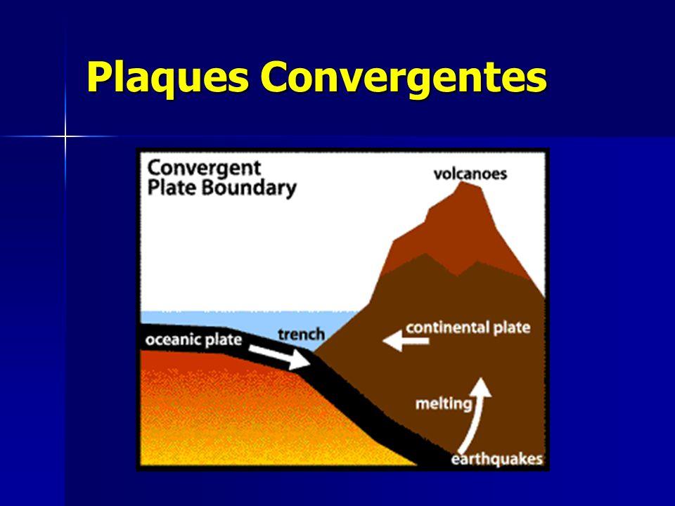 Plaques Convergentes
