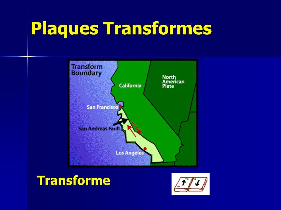 Transforme Plaques Transformes