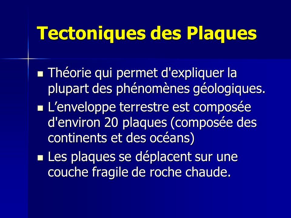 Théorie qui permet d'expliquer la plupart des phénomènes géologiques. Théorie qui permet d'expliquer la plupart des phénomènes géologiques. Lenveloppe