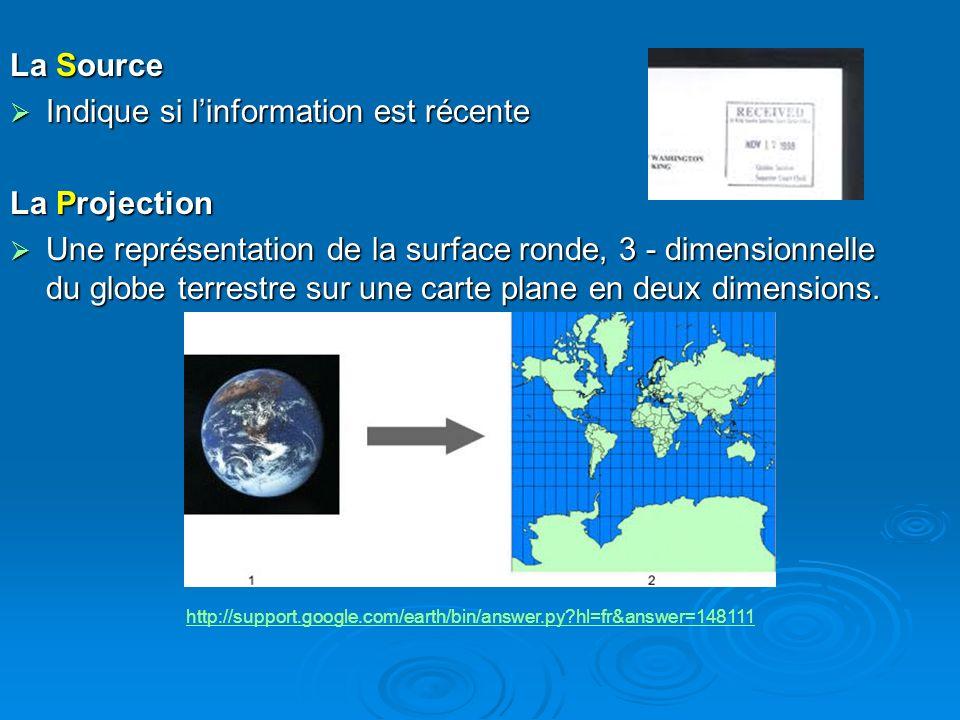 La Source Indique si linformation est récente Indique si linformation est récente La Projection Une représentation de la surface ronde, 3 - dimensionn