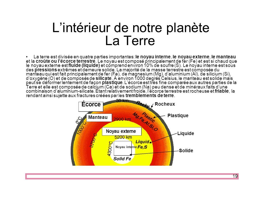 19 Lintérieur de notre planète La Terre La terre est divisée en quatre parties importantes: le noyau interne, le noyau externe, le manteau et la croût