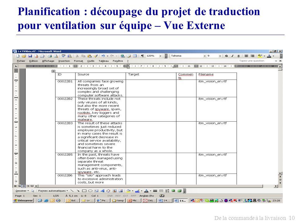 De la commande à la livraison 10 Planification : découpage du projet de traduction pour ventilation sur équipe – Vue Externe