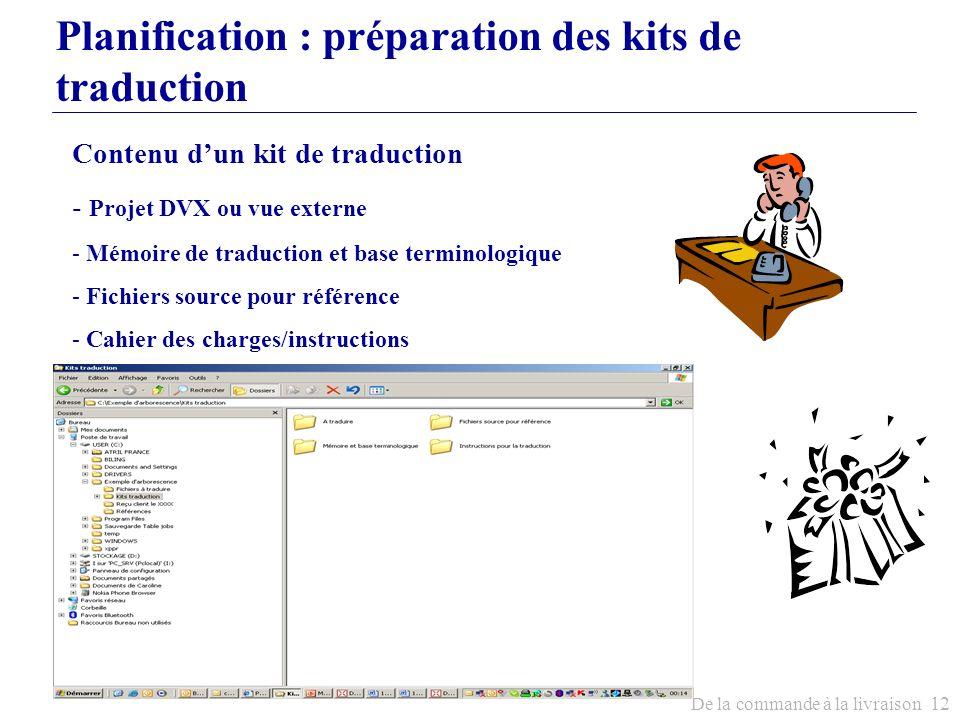 De la commande à la livraison 12 Planification : préparation des kits de traduction Contenu dun kit de traduction - Projet DVX ou vue externe - Mémoir