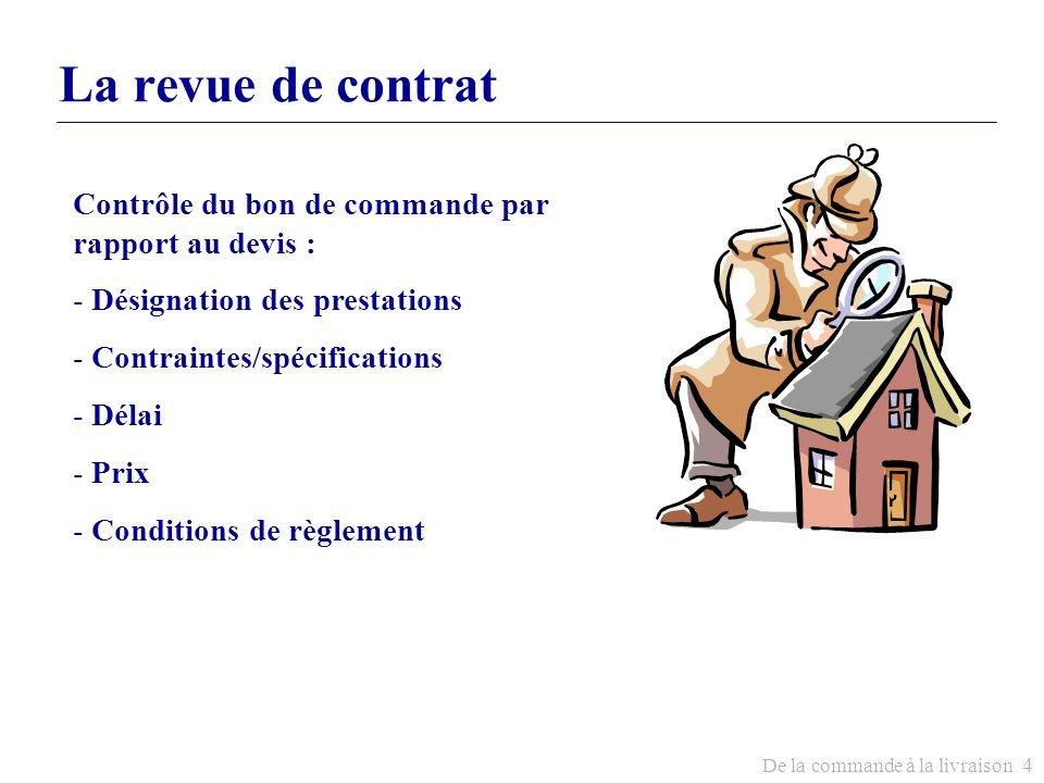 De la commande à la livraison 4 La revue de contrat Contrôle du bon de commande par rapport au devis : - Désignation des prestations - Contraintes/spé