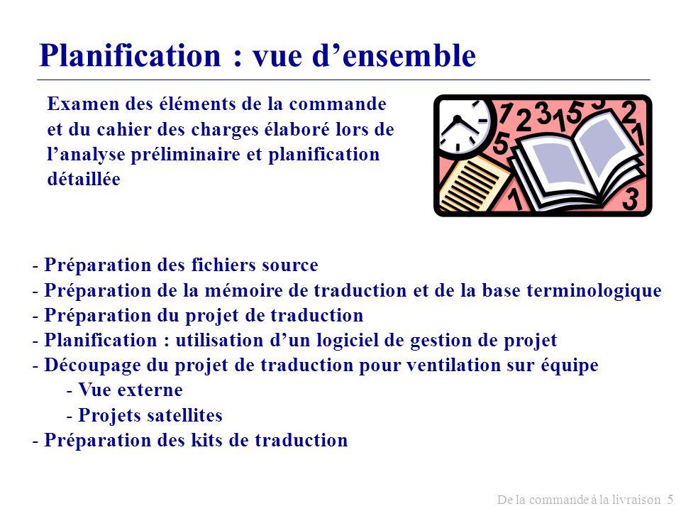 De la commande à la livraison 5 Planification : vue densemble Examen des éléments de la commande et du cahier des charges élaboré lors de lanalyse pré