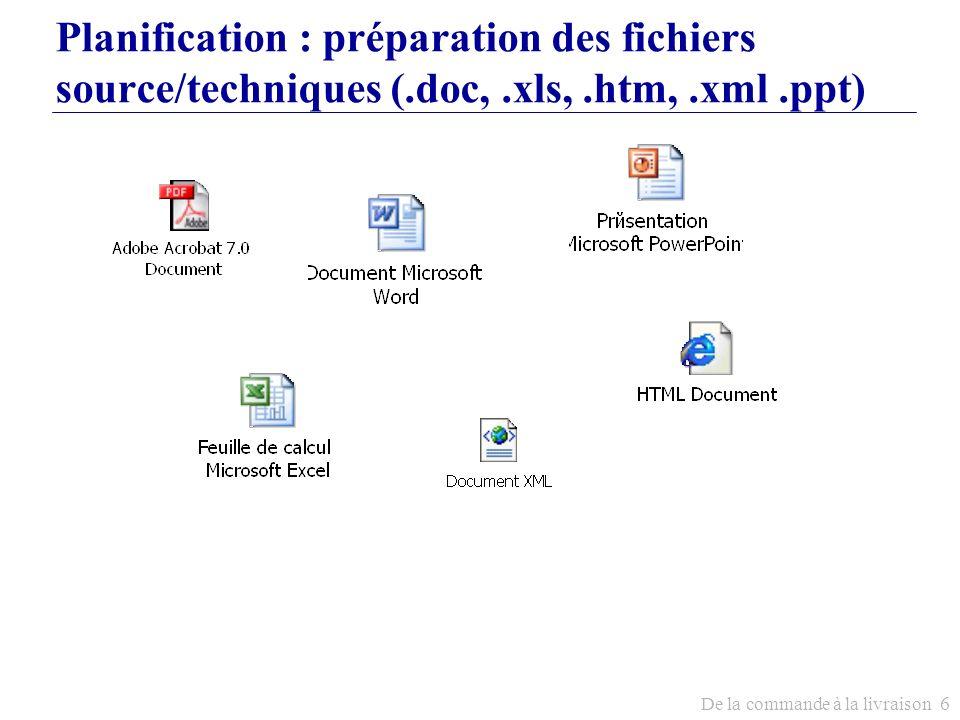 De la commande à la livraison 6 Planification : préparation des fichiers source/techniques (.doc,.xls,.htm,.xml.ppt)