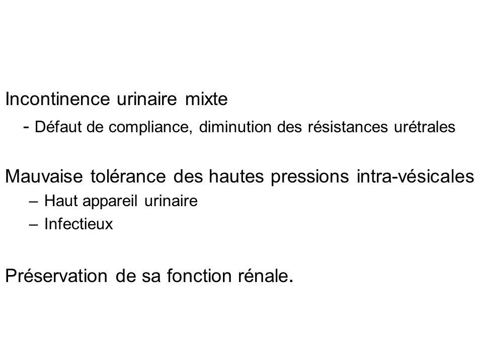 Incontinence urinaire mixte - Défaut de compliance, diminution des résistances urétrales Mauvaise tolérance des hautes pressions intra-vésicales –Haut