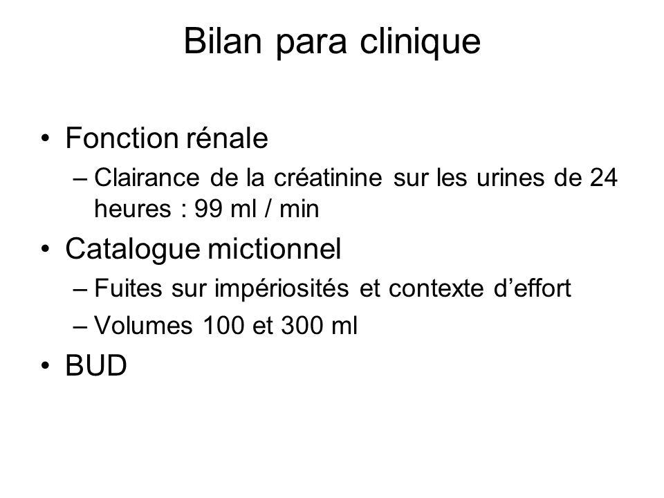 Bilan para clinique Fonction rénale –Clairance de la créatinine sur les urines de 24 heures : 99 ml / min Catalogue mictionnel –Fuites sur impériosité