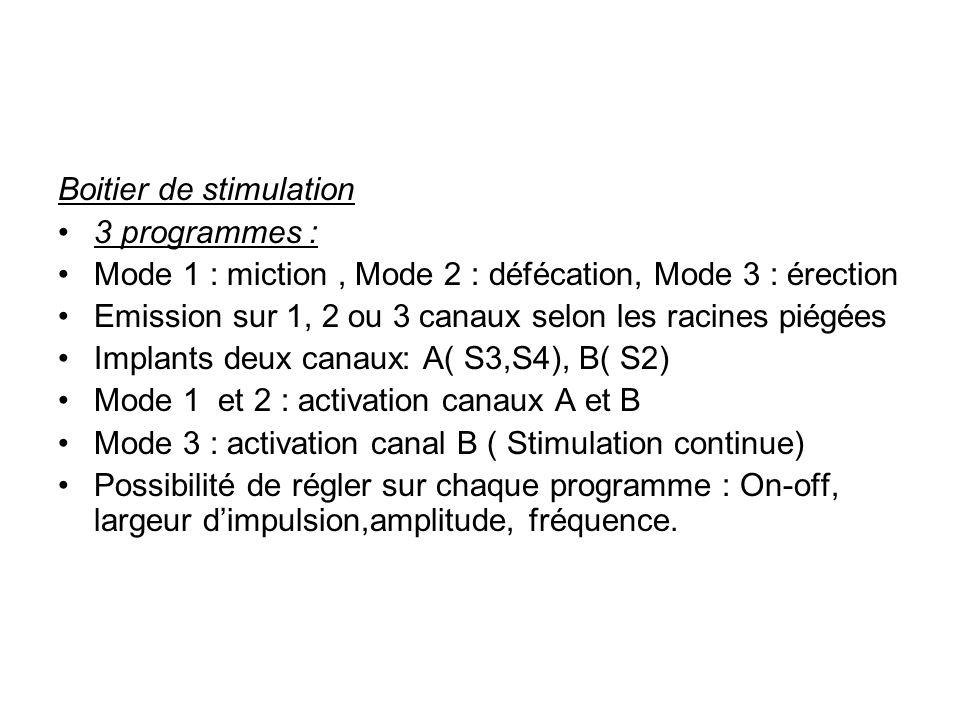 Boitier de stimulation 3 programmes : Mode 1 : miction, Mode 2 : défécation, Mode 3 : érection Emission sur 1, 2 ou 3 canaux selon les racines piégées