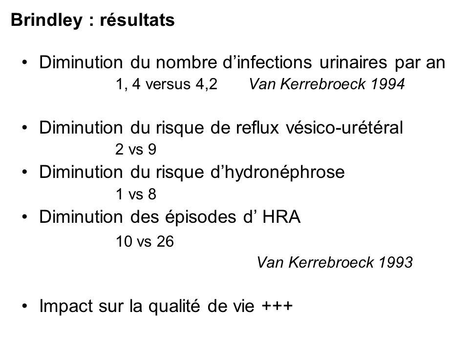 Diminution du nombre dinfections urinaires par an 1, 4 versus 4,2 Van Kerrebroeck 1994 Diminution du risque de reflux vésico-urétéral 2 vs 9 Diminutio