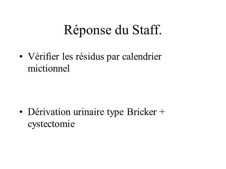 Réponse du Staff. Vérifier les résidus par calendrier mictionnel Dérivation urinaire type Bricker + cystectomie
