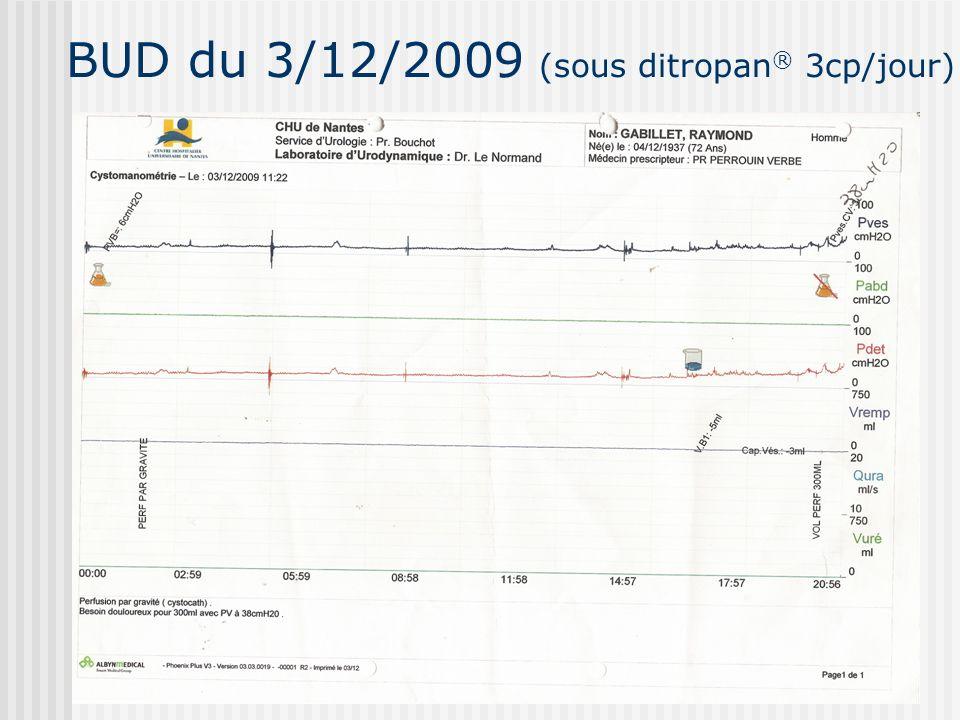 BUD du 3/12/2009 (sous ditropan ® 3cp/jour)