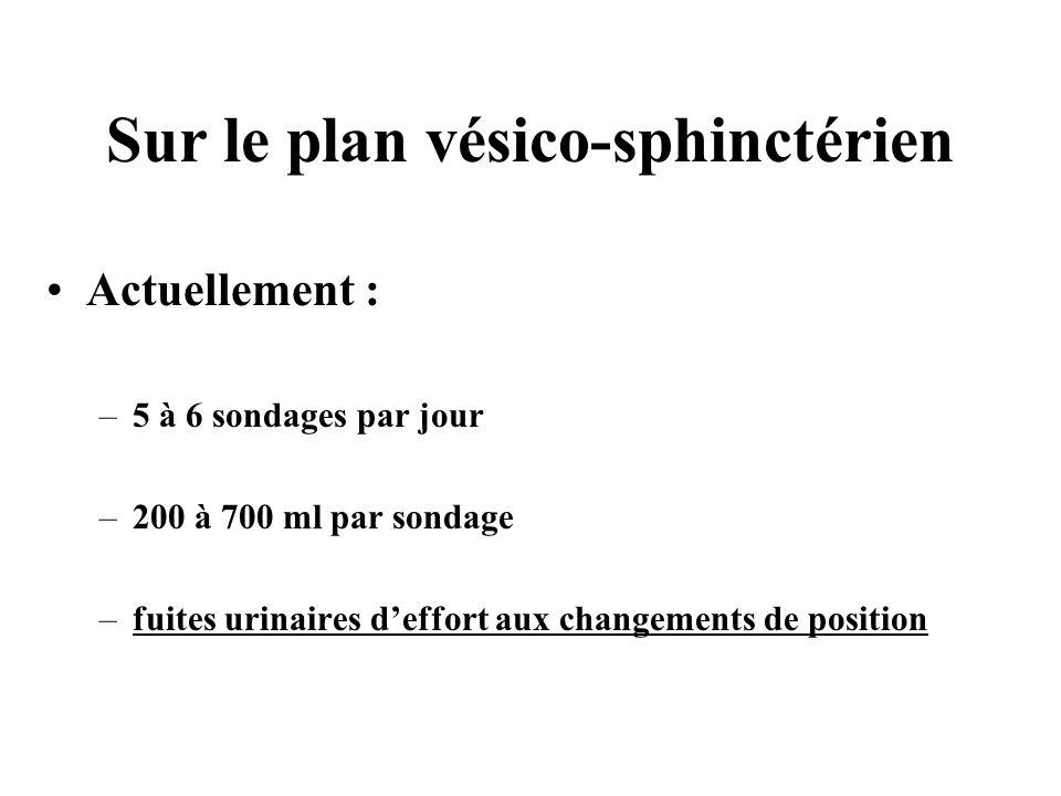 Sur le plan vésico-sphinctérien Actuellement : –5 à 6 sondages par jour –200 à 700 ml par sondage –fuites urinaires deffort aux changements de positio