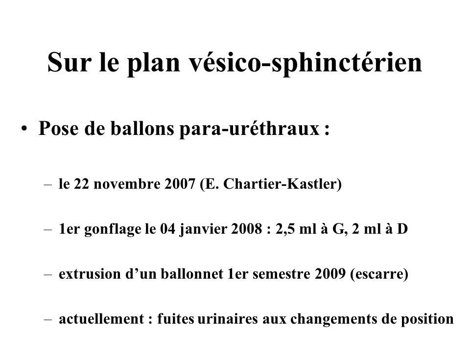 Sur le plan vésico-sphinctérien Pose de ballons para-uréthraux : –le 22 novembre 2007 (E. Chartier-Kastler) –1er gonflage le 04 janvier 2008 : 2,5 ml