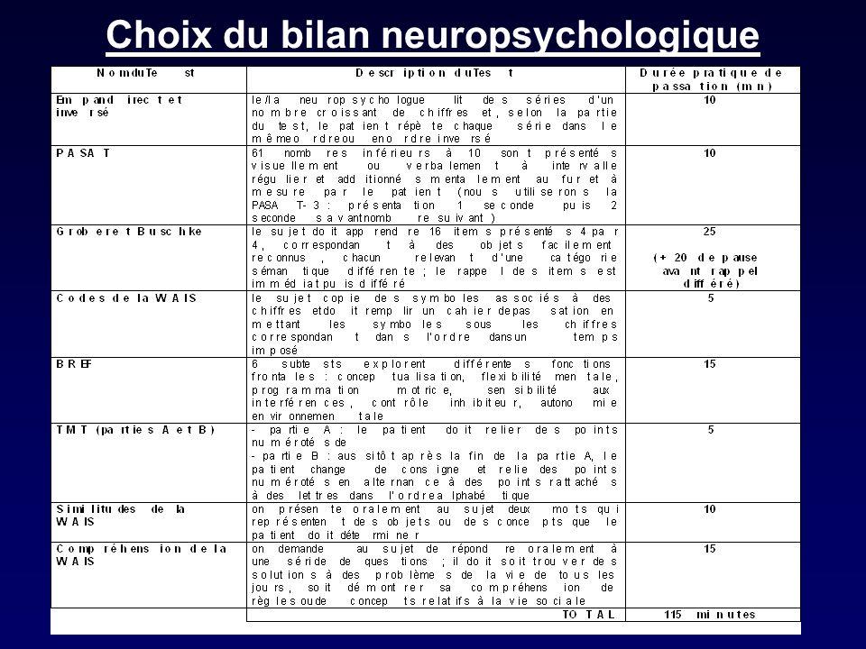 Choix du bilan neuropsychologique