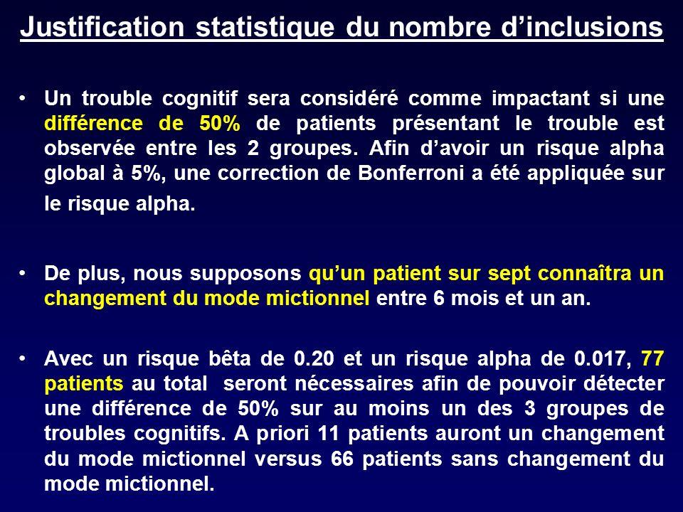Justification statistique du nombre dinclusions Un trouble cognitif sera considéré comme impactant si une différence de 50% de patients présentant le trouble est observée entre les 2 groupes.