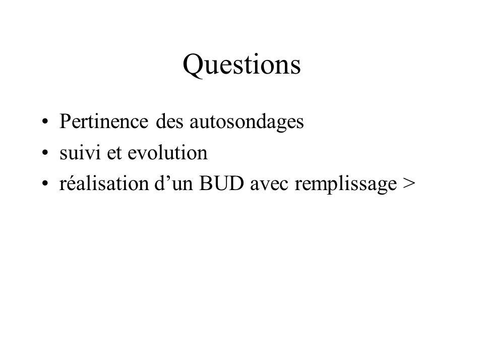 Questions Pertinence des autosondages suivi et evolution réalisation dun BUD avec remplissage >