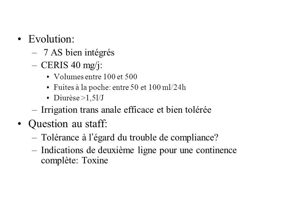 Evolution: – 7 AS bien intégrés –CERIS 40 mg/j: Volumes entre 100 et 500 Fuites à la poche: entre 50 et 100 ml/24h Diurèse >1,5l/J –Irrigation trans a