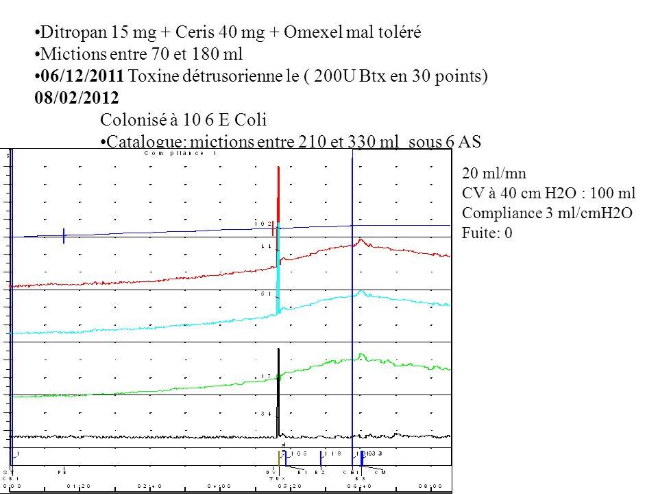 Ditropan 15 mg + Ceris 40 mg + Omexel mal toléré Mictions entre 70 et 180 ml 06/12/2011 Toxine détrusorienne le ( 200U Btx en 30 points) 08/02/2012 Colonisé à 10 6 E Coli Catalogue: mictions entre 210 et 330 ml sous 6 AS 20 ml/mn CV à 40 cm H2O : 100 ml Compliance 3 ml/cmH2O Fuite: 0