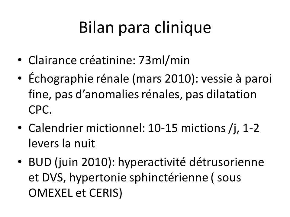 Bilan para clinique Clairance créatinine: 73ml/min Échographie rénale (mars 2010): vessie à paroi fine, pas danomalies rénales, pas dilatation CPC. Ca