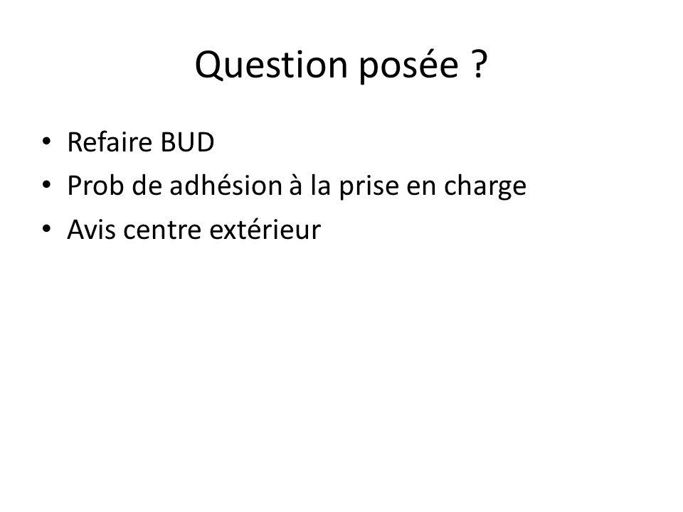 Question posée ? Refaire BUD Prob de adhésion à la prise en charge Avis centre extérieur