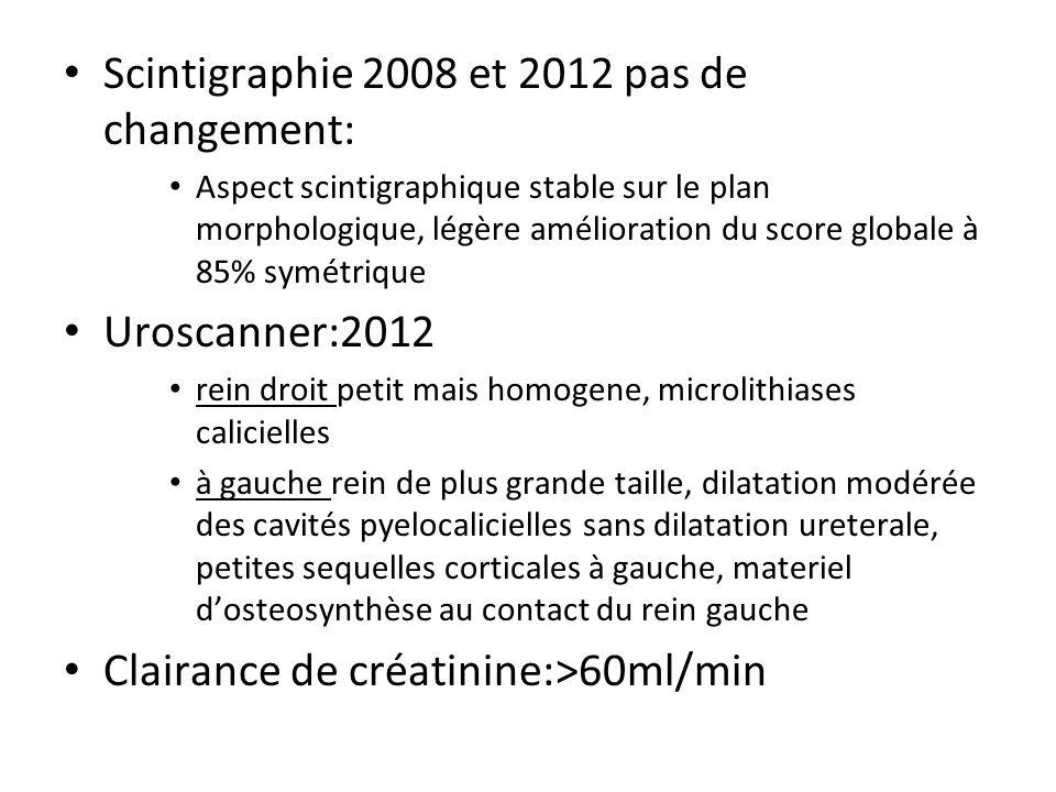 Scintigraphie 2008 et 2012 pas de changement: Aspect scintigraphique stable sur le plan morphologique, légère amélioration du score globale à 85% symé