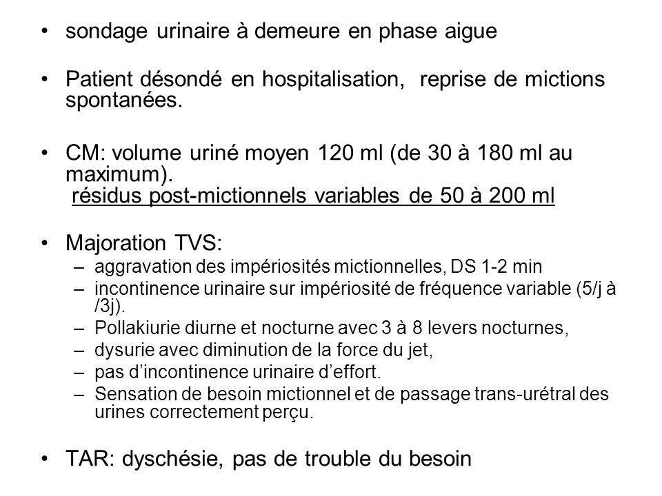 sondage urinaire à demeure en phase aigue Patient désondé en hospitalisation, reprise de mictions spontanées. CM: volume uriné moyen 120 ml (de 30 à 1