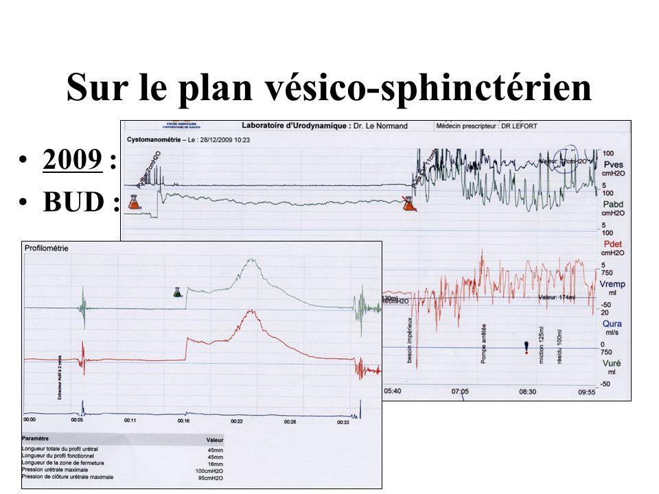Sur le plan vésico-sphinctérien 2009 : BUD :