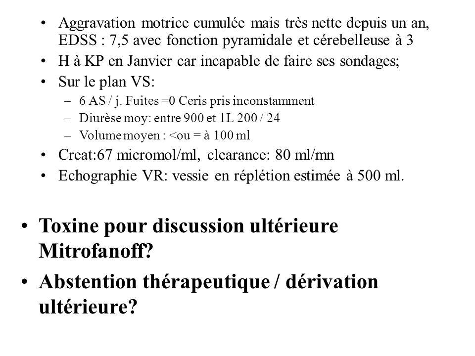 BTX A:300 UI le 27/8/2012 BUD 10/10/12 Capacité 220 ml sur besoin impérieux Compliance 113m/cm H20