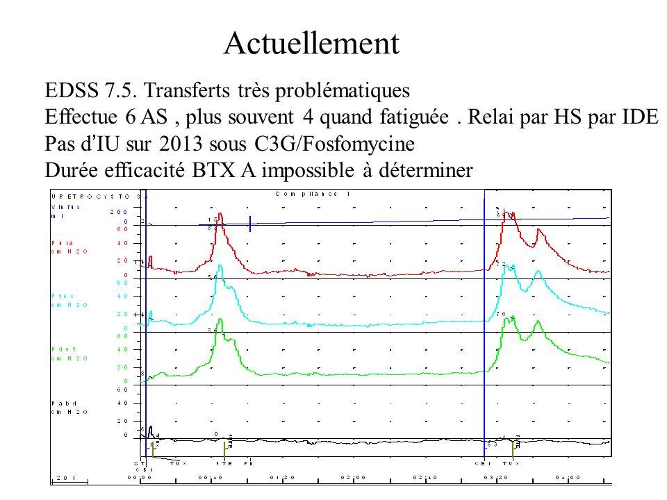 Actuellement EDSS 7.5.Transferts très problématiques Effectue 6 AS, plus souvent 4 quand fatiguée.