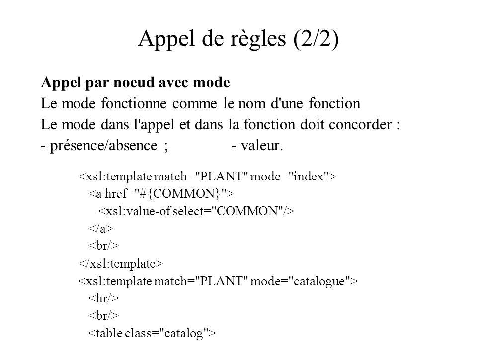 Appel de règles (2/2) Appel par noeud avec mode Le mode fonctionne comme le nom d une fonction Le mode dans l appel et dans la fonction doit concorder : - présence/absence ;- valeur.