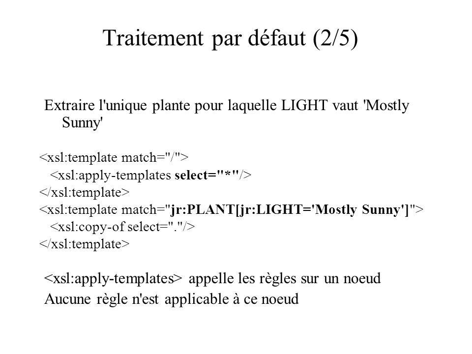 Traitement par défaut (2/5) Extraire l unique plante pour laquelle LIGHT vaut Mostly Sunny appelle les règles sur un noeud Aucune règle n est applicable à ce noeud