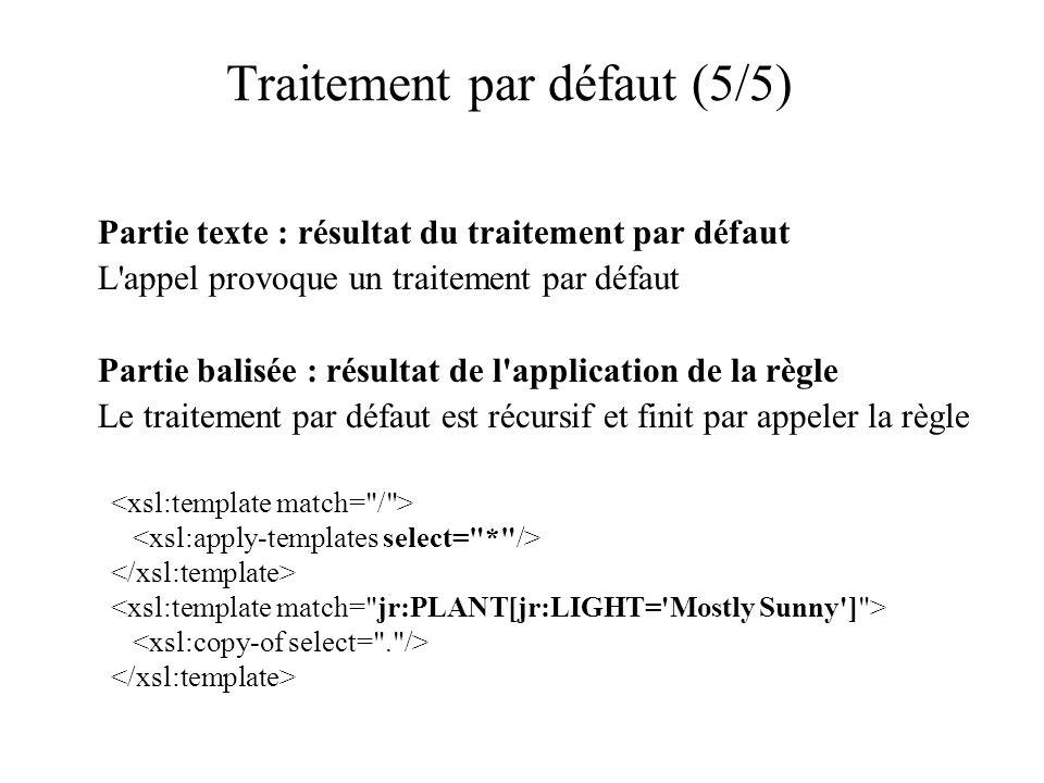 Traitement par défaut (5/5) Partie texte : résultat du traitement par défaut L appel provoque un traitement par défaut Partie balisée : résultat de l application de la règle Le traitement par défaut est récursif et finit par appeler la règle