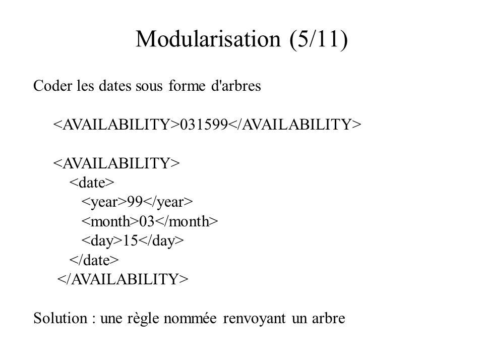 Modularisation (5/11) Coder les dates sous forme d arbres 031599 99 03 15 Solution : une règle nommée renvoyant un arbre