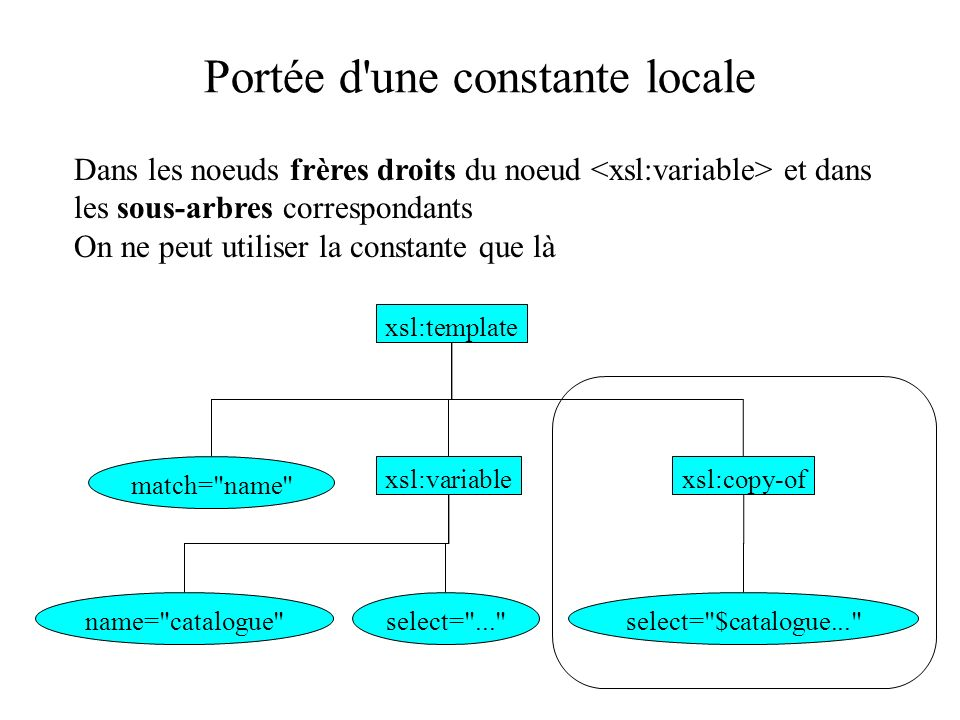 Portée d'une constante locale xsl:template xsl:variable match=