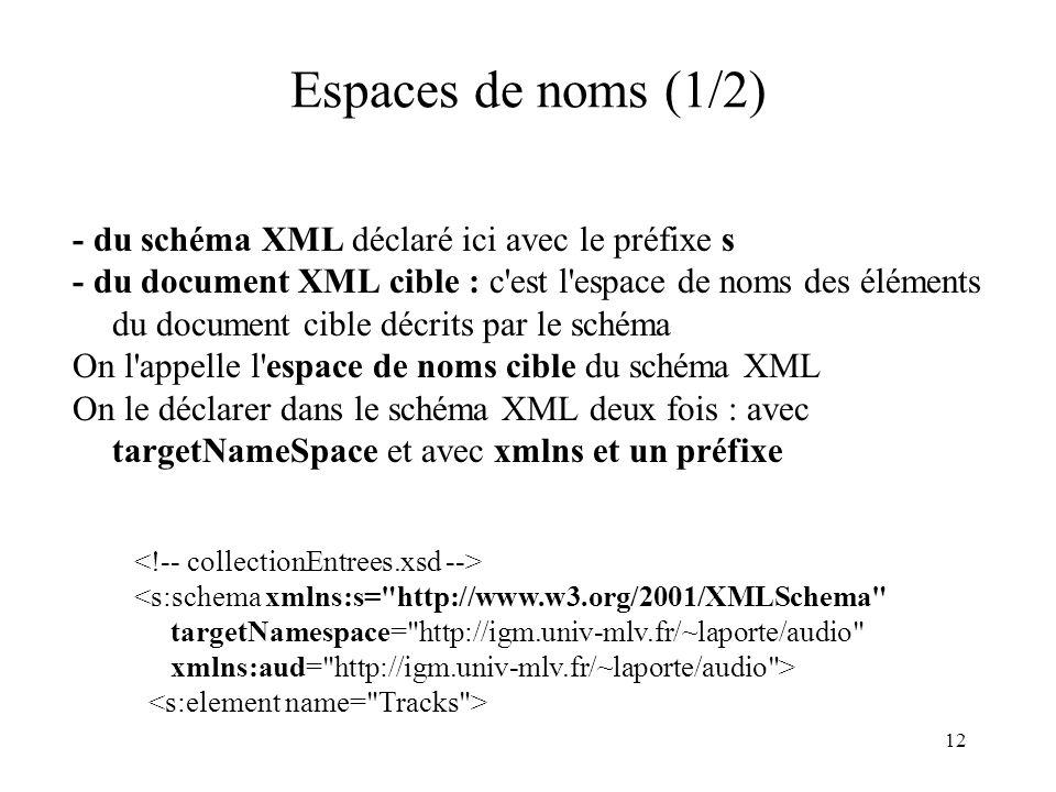 12 Espaces de noms (1/2) - du schéma XML déclaré ici avec le préfixe s - du document XML cible : c'est l'espace de noms des éléments du document cible