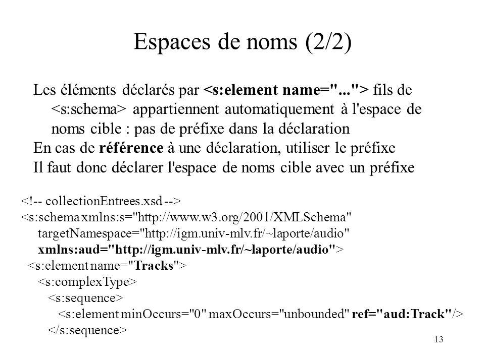 13 Espaces de noms (2/2) Les éléments déclarés par fils de appartiennent automatiquement à l'espace de noms cible : pas de préfixe dans la déclaration
