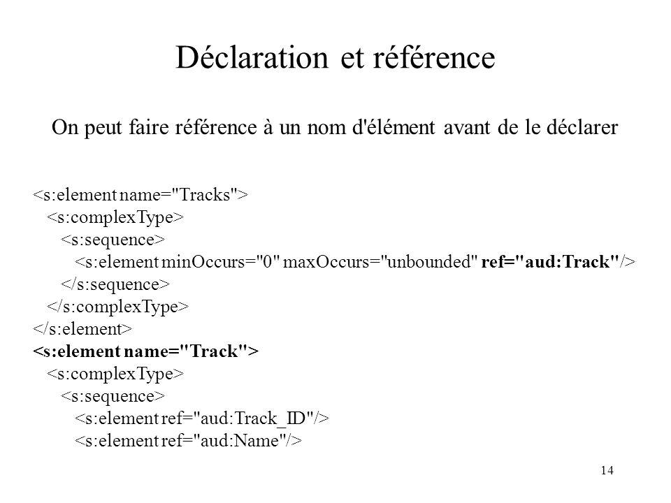 14 Déclaration et référence On peut faire référence à un nom d'élément avant de le déclarer
