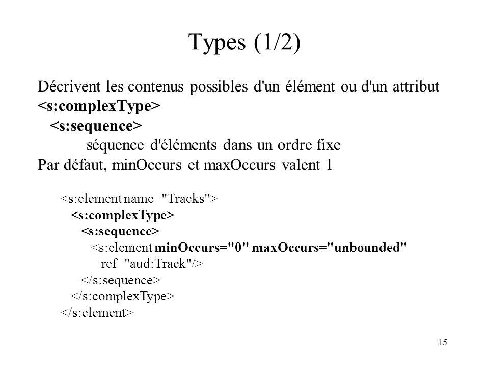 15 Types (1/2) Décrivent les contenus possibles d'un élément ou d'un attribut séquence d'éléments dans un ordre fixe Par défaut, minOccurs et maxOccur