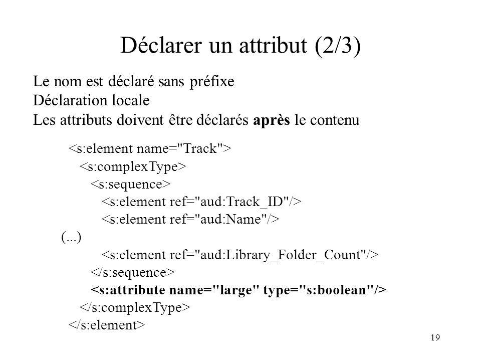 19 Déclarer un attribut (2/3) Le nom est déclaré sans préfixe Déclaration locale Les attributs doivent être déclarés après le contenu (...)
