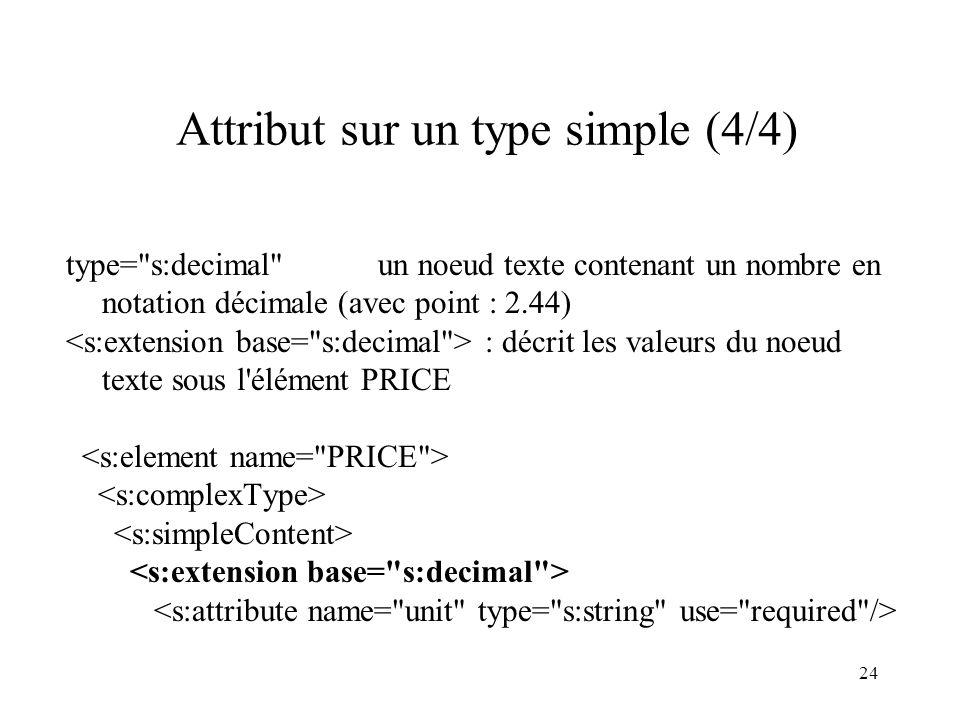 24 Attribut sur un type simple (4/4) type=