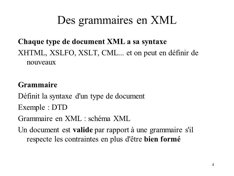 4 Des grammaires en XML Chaque type de document XML a sa syntaxe XHTML, XSLFO, XSLT, CML... et on peut en définir de nouveaux Grammaire Définit la syn