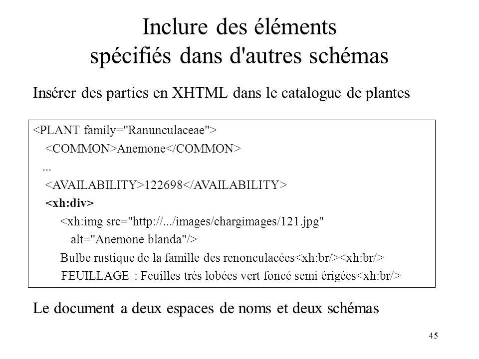 45 Inclure des éléments spécifiés dans d'autres schémas Insérer des parties en XHTML dans le catalogue de plantes Anemone... 122698 <xh:img src=