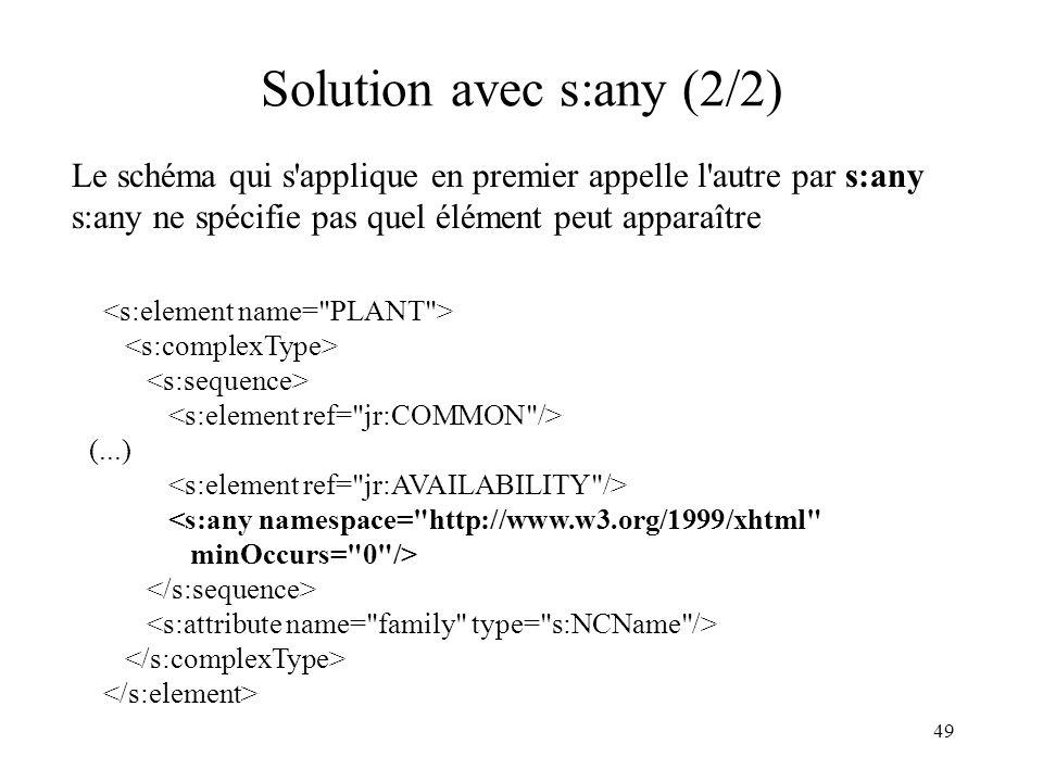 49 Solution avec s:any (2/2) Le schéma qui s'applique en premier appelle l'autre par s:any s:any ne spécifie pas quel élément peut apparaître (...) <s